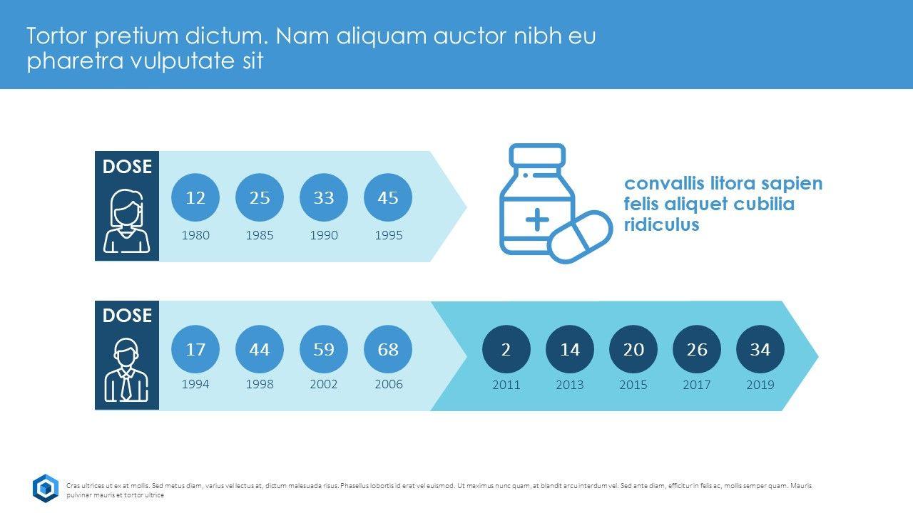 Ejemplo de infografías y  gráficos realizados en PowerPoint para presentaciones de healthcare